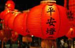 Какие они, китайские пожелания на новый год. Поздравления на китайский новый год. Иероглифы, приносящие удачу
