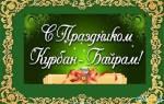 Курбан байрам поздравления короткие. Поздравления с праздником «курбан-байрам» в адрес российских мусульман и цдум россии. Как празднуют Курбан-байрам